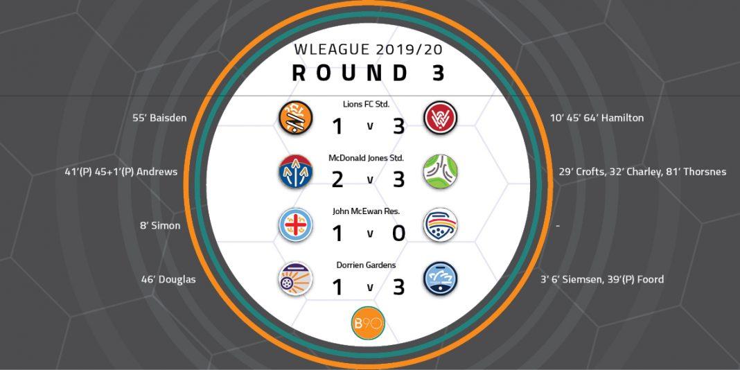 W-League Round 3 Wrap