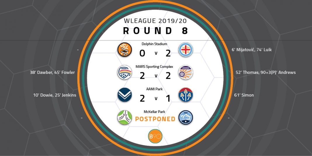 W-League Round 8 Wrap